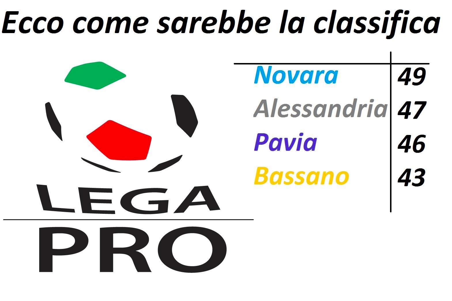 Lega Pro/ L'ipotesi di fallimento del Monza rende inattendibile la classifica. Perché non riscriverla?