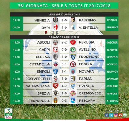 Novara calcio 38 giornata lega b