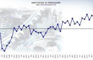 Previsioni Industriali: fine d'anno in frenata per l'industria novarese