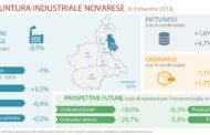 Industria manifatturiera: nel terzo trimestre cala la produzione ma cresce il fatturato