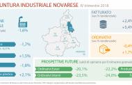 Industria manifatturiera: 2018, un anno fra luci e ombre