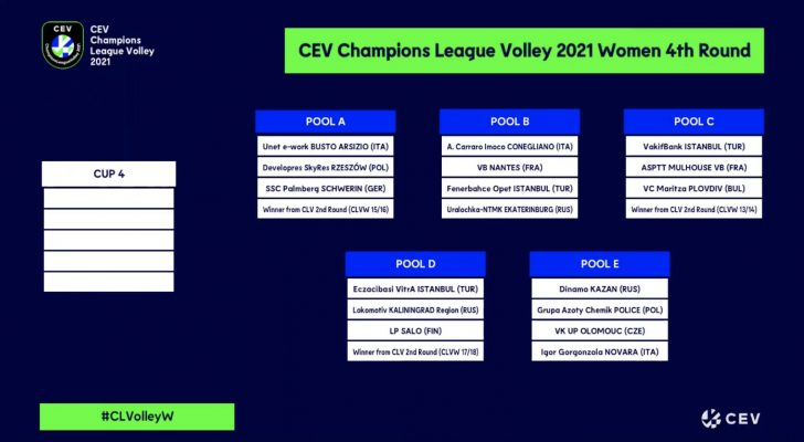 Igor Volley Novara Champions League Pool E